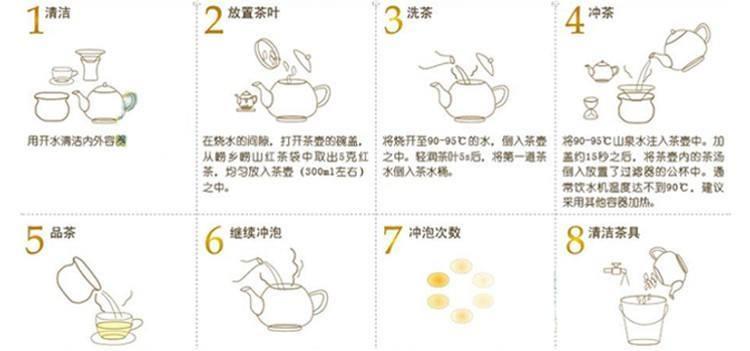 Chinese thee zetten met een theepot